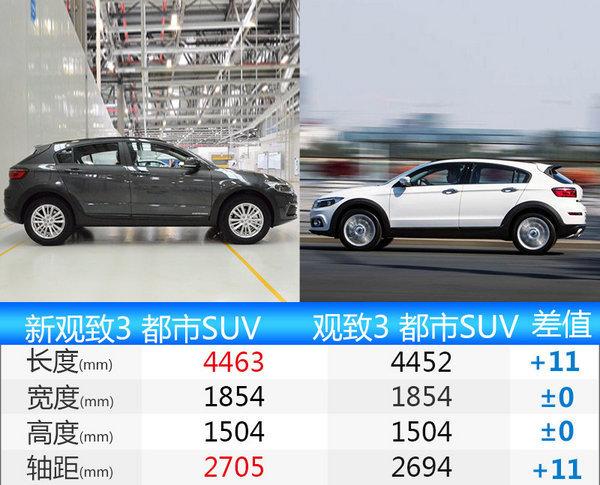 观致将密集推出3款新车型 八月上市 /轴距加长-图5