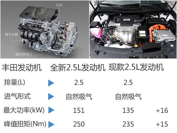 丰田全新四缸发动机 动力升级/5款车将搭载-图3