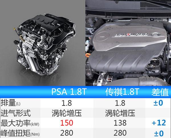 东风风神再推两款高端车 与雪铁龙C6共享技术-图5