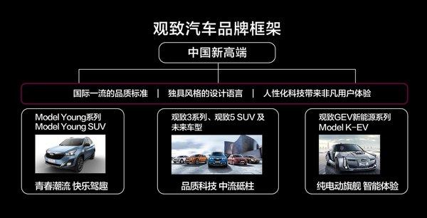观致十周年钜献  13.99万尊享观致5 SUV-图3