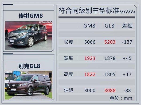上市倒计时3天!广汽传祺GM8预售18-27万元-图2