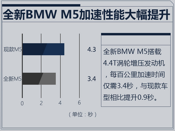 迎来SUV大年!宝马2018年将在华推16款新车型-图3