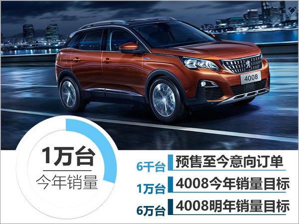 东风标致规划三款新车 2017将成SUV年-图4
