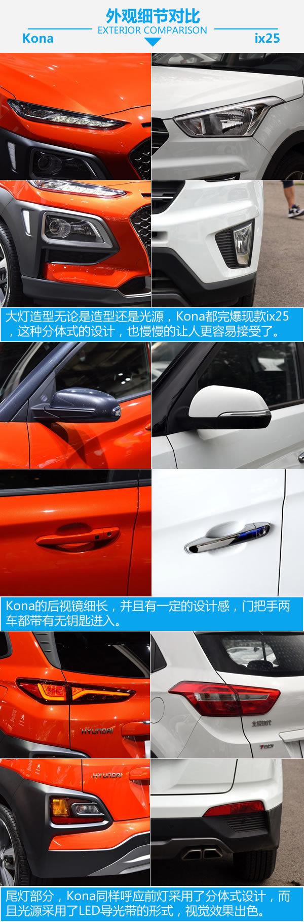 宝骏510被外企仿制了?现代Kona对比现代ix25-图5