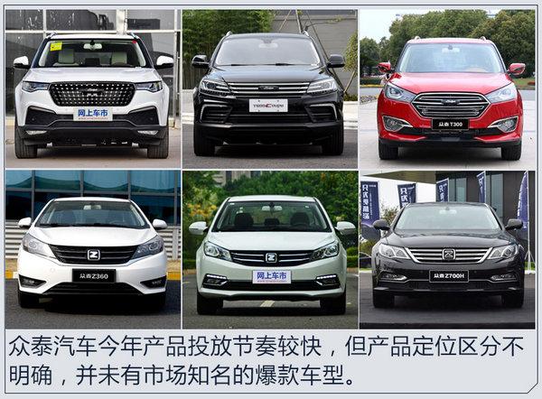 众泰10月销量,车企10月销量,汽车销量排行
