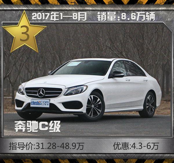 最热销十款豪华轿车 最高降价幅度达12.76万元-图6