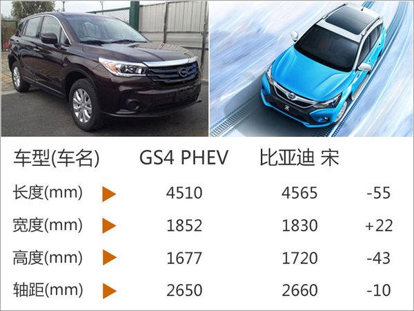 传祺GS4混动车型油耗曝光 百公里仅1.7升-图5