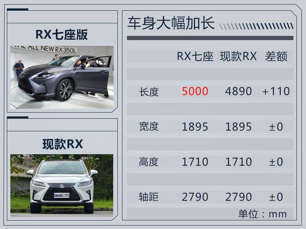 雷克萨斯RX七座版正式发布 车身加长110mm-图1