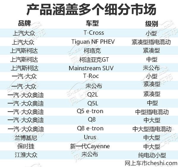 海兹曼为大众汽车中国定调:2018堪称SUV之年!-图1