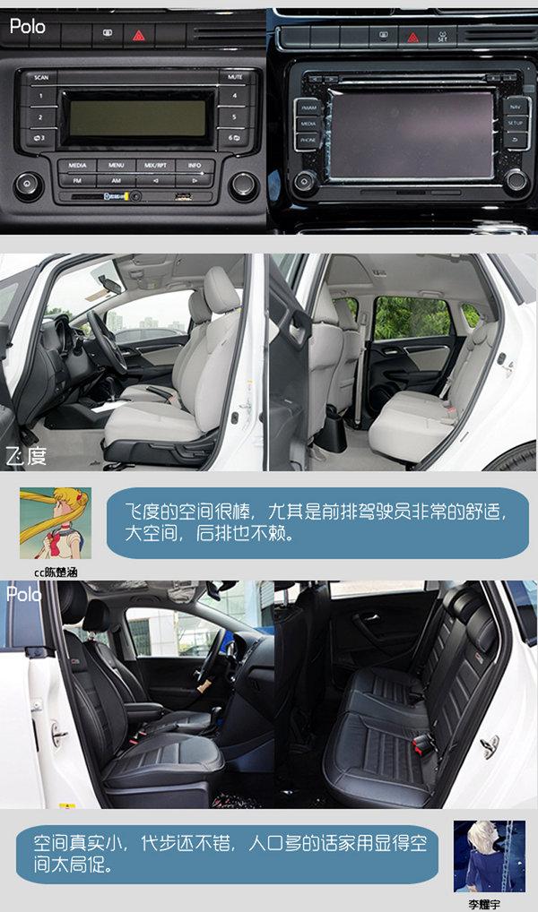 专治买车纠结症 新飞度与Polo如何选择-图5