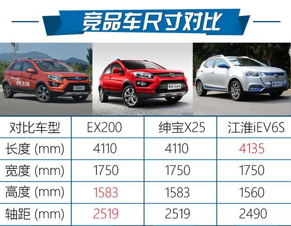 京津往返不充电 北汽新能源EX200试驾-图3