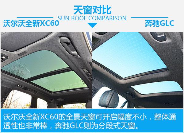 先进科技大空间 沃尔沃全新XC60对比奔驰GLC-图2