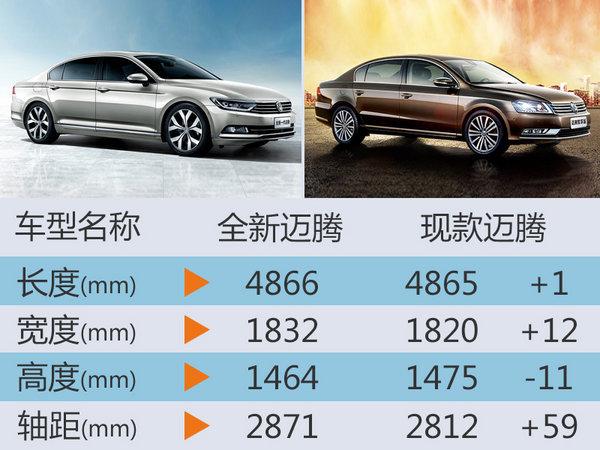 全新迈腾-参配曝光 百公里油耗低至5.5L-图4
