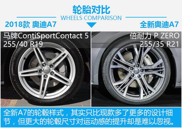 """鸿运国际比RS6还""""战斗"""" 全新奥迪A7对比现款奥迪A7-图6"""