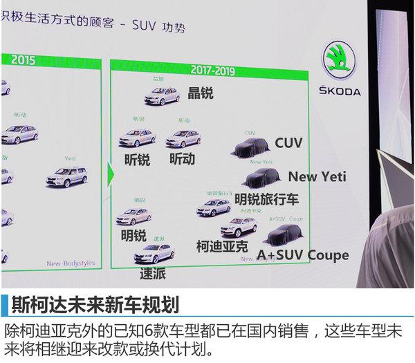 斯柯达三年将在华推10款新车 含多款SUV-图2