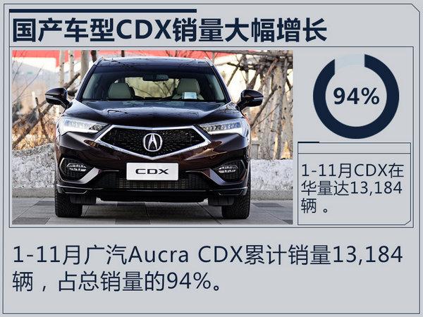 不仅是销量增长  讴歌2017年如何在华更进一步-图4