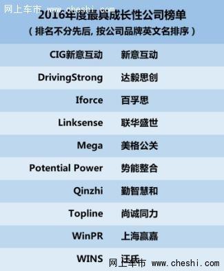 新意互动获评公关业年度最具成长性公司-图1