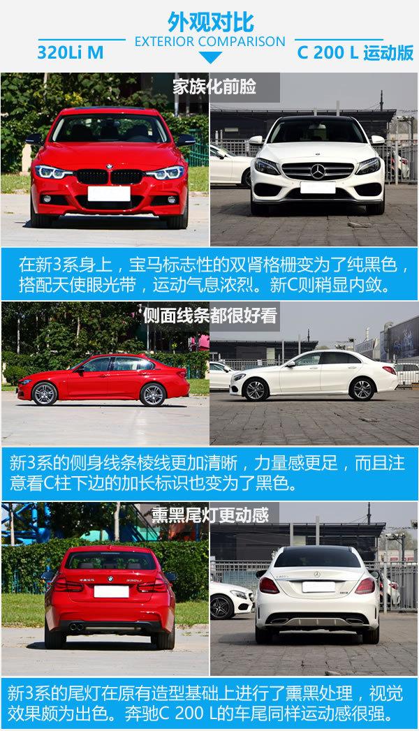 同样的鸿运国际当然选M 新BMW 3系对比奔驰C级-图4