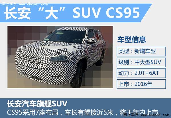 SUV市场竞争升级 34款新车北京车展首发-图8