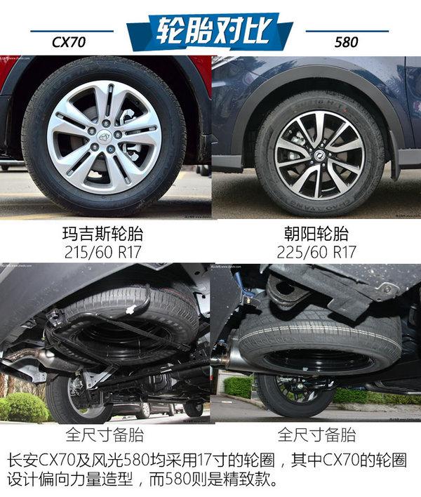 8万7座SUV选谁?长安CX70对比东风风光580-图8
