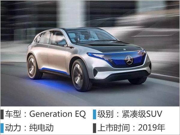 广州车展15款新能源汽车 SUV车型近半数-图2