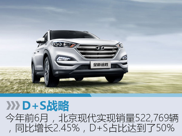 北京汽车上半年销量增14% 奔驰增速最快-图5