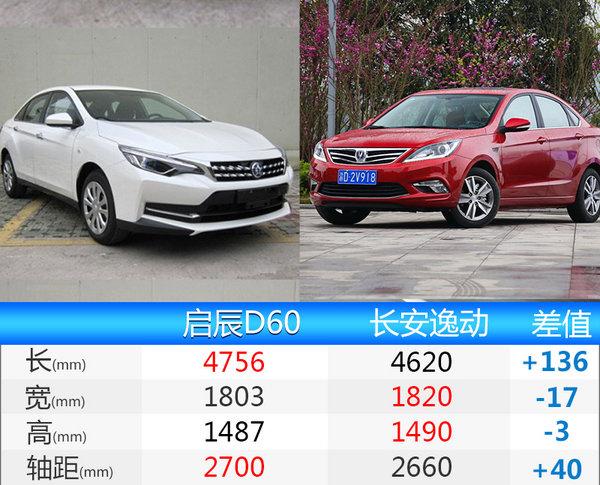 东风启辰D60 11月上市 尺寸优于长安逸动-图2