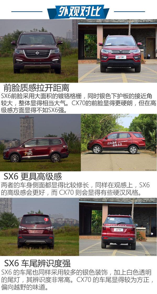 8万七座SUV哪家强?风行SX6对比CX70-图4