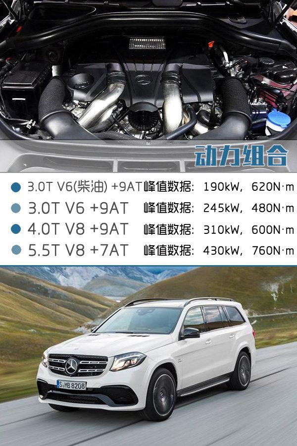 奔驰GLS正式上市 售XX.XX-XX.XX万-图4