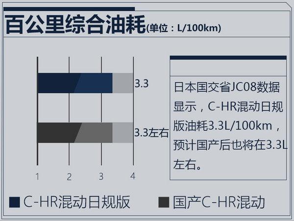 一丰将推国产C-HR/卡罗拉插混 一公里最低花1毛2-图5