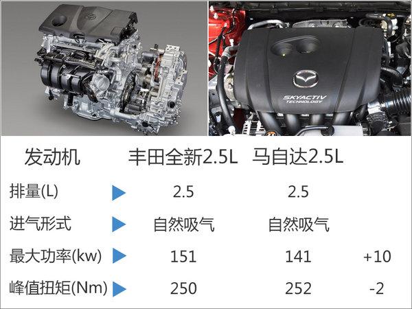 丰田全新四缸发动机 动力升级/4款车将搭载-图2