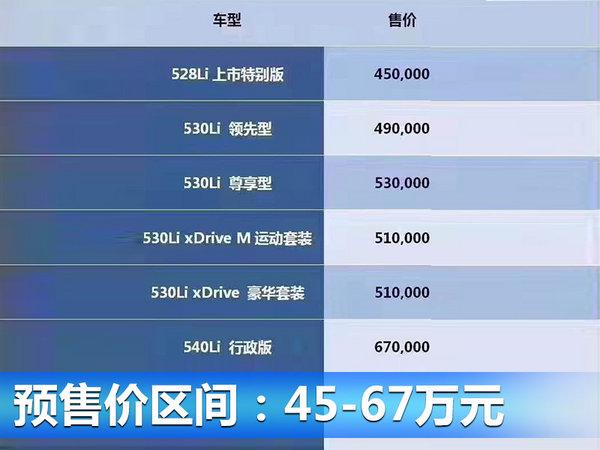 宝马新一代5系Li预售价曝光 售价区间45-67万-图2