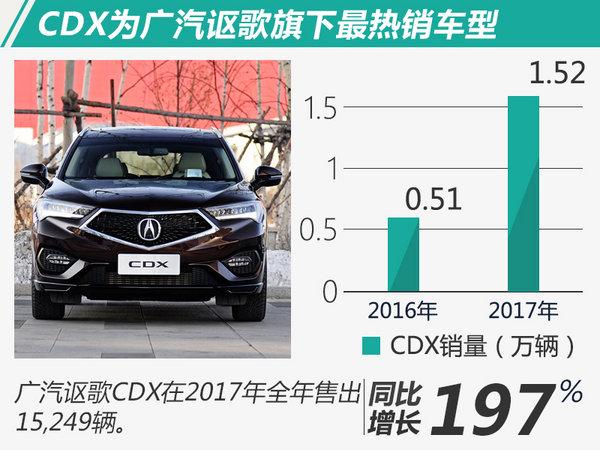 广汽讴歌2017年销量同比翻番 创历史最佳成绩-图1