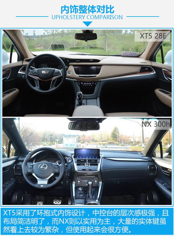 美式豪华还是日式运动 XT5 28E对比NX 300h-图1