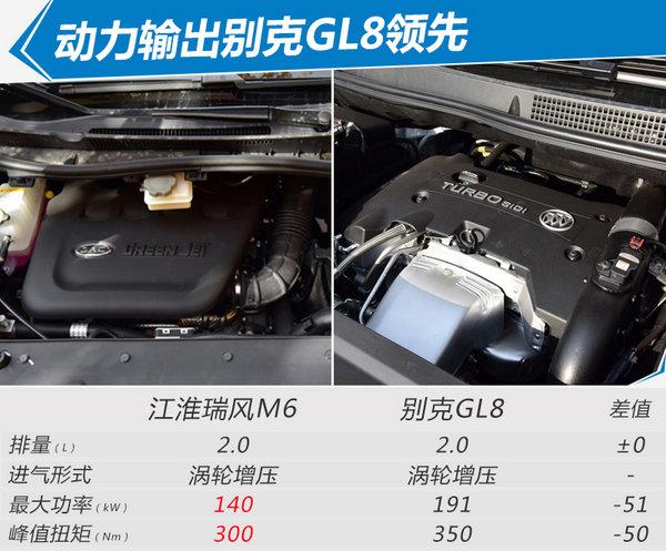 江淮高端MPV瑞风M6正式上市-图12