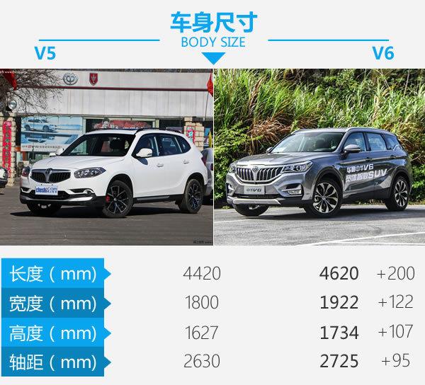 宝马的亲兄弟也能如此实惠 中华V5对比中华V6-图3