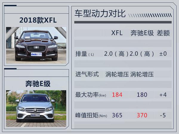 捷豹新一代XFL正式上市 售价38.8-68.8万元-图7