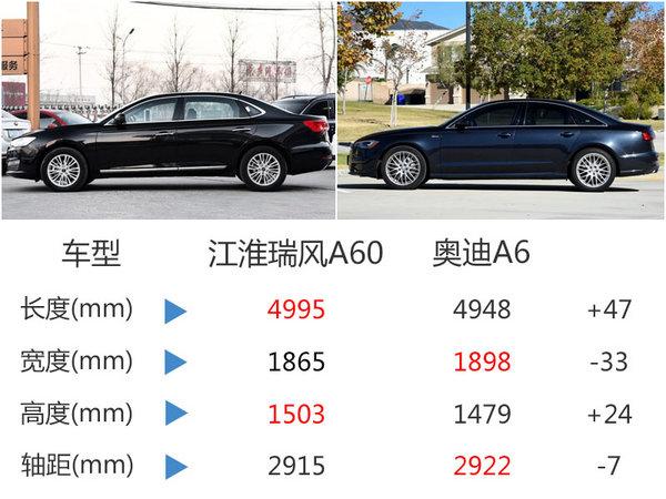 江淮接近销量目标 新车尺寸不输奥迪A6-图2