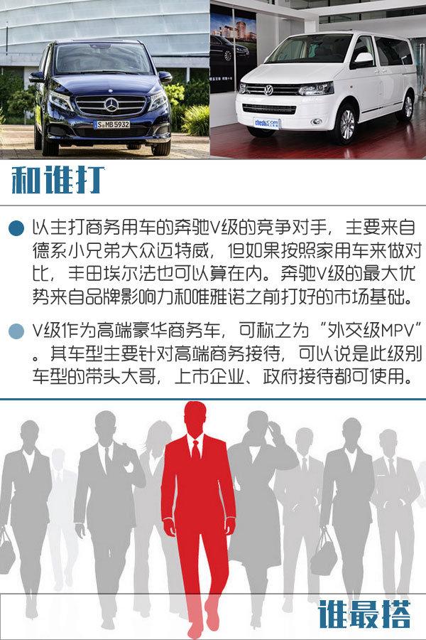 福建奔驰全新V级上市 售52.98-72.98万元-图6
