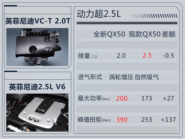 2018年10大豪华品牌SUV 加长/减重/狂降价!-图4