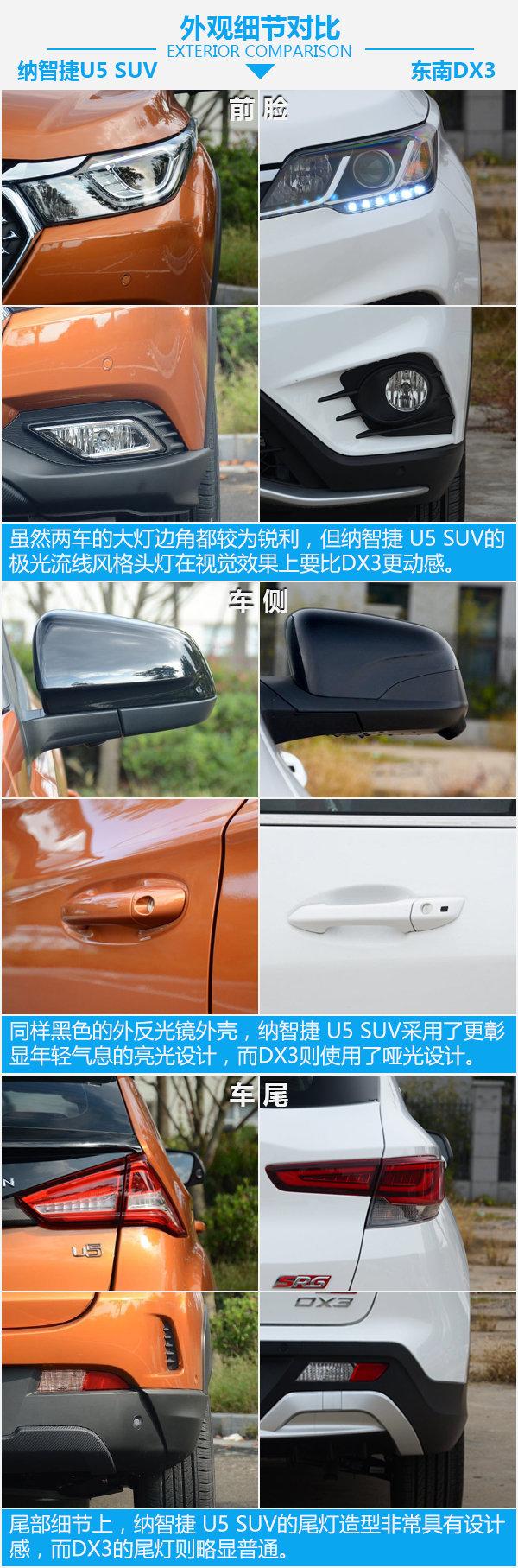 寻找聪明的青春良伴 纳智捷U5 SUV对比东南DX3-图5