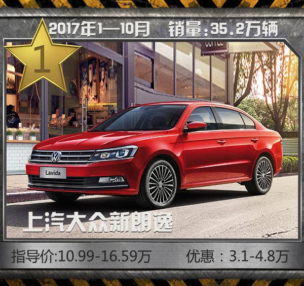 轿车销量排行,10月汽车销量,汽车销量排行榜