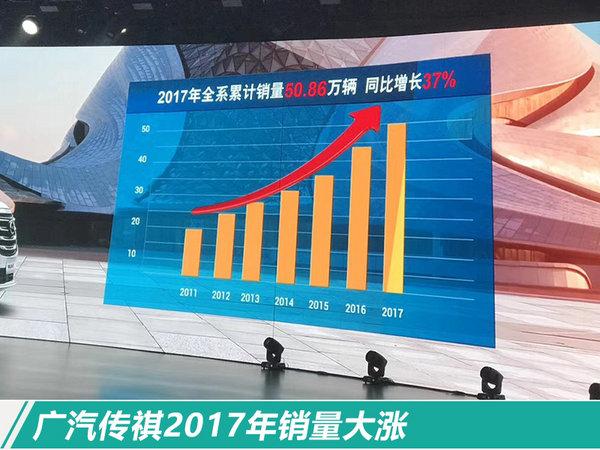郁俊:广汽传祺2017销量大增37% 明年推4款新车-图1