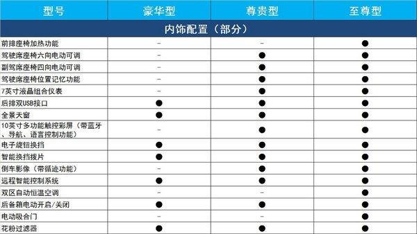 12万元起售大迈X7-8AT版将于12月8日上市-图7