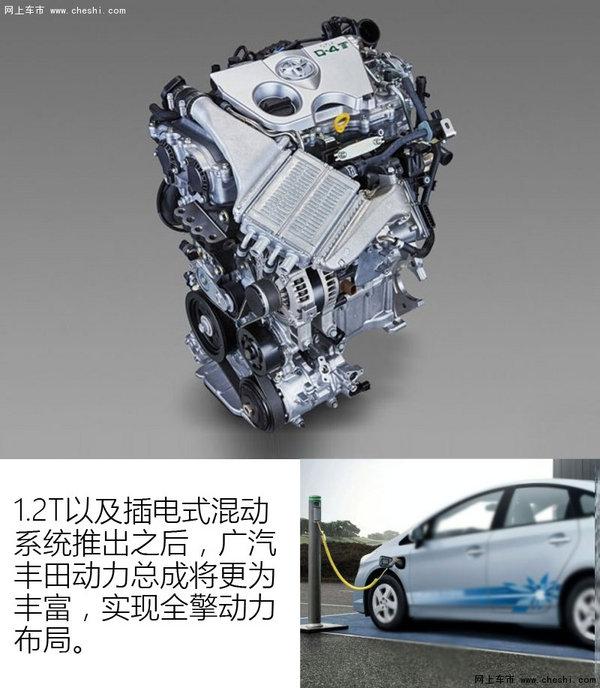 广汽丰田整合三大业务板块 多车陆续上市-图4