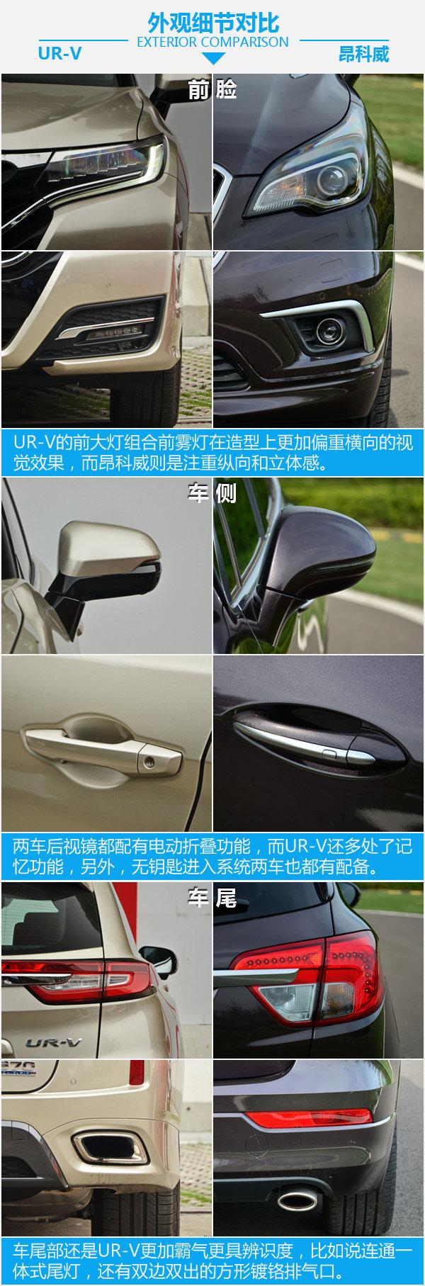 大五座SUV该怎么选 东风本田UR-V对比昂科威-图5