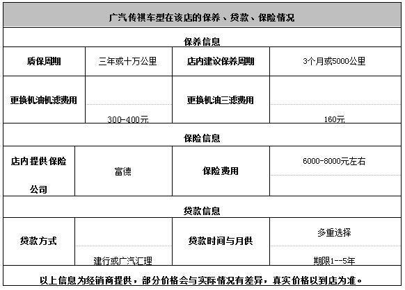深圳广汽传祺GS4优惠1万 竞争三菱劲炫-图2