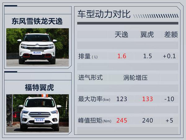 东风雪铁龙天逸明日正式上市 预售15.37万起-图7