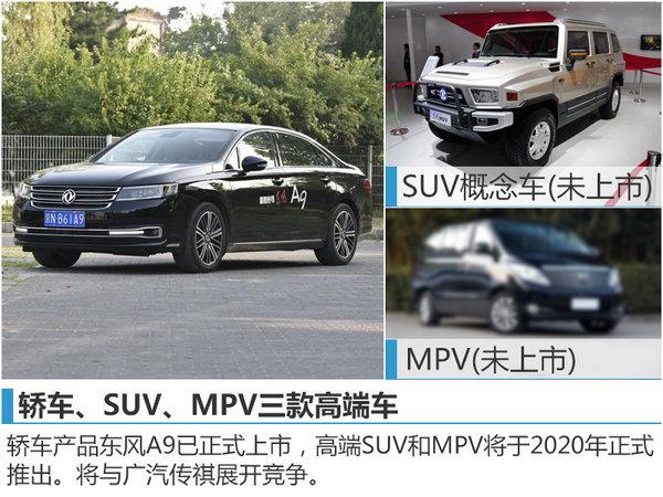 东风风神推3款旗舰车型 竞争广汽传祺-图-图3