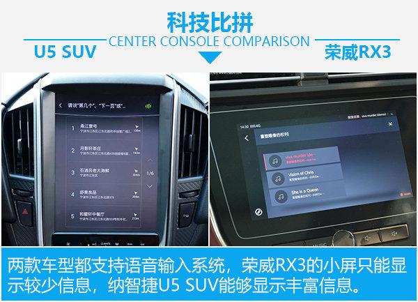 寻找聪明的青春良伴 纳智捷U5 SUV对比荣威RX3-图8
